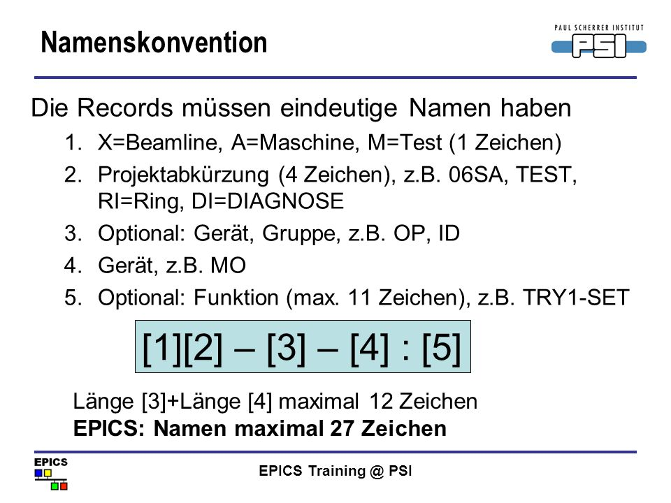 [1][2] – [3] – [4] : [5] Namenskonvention